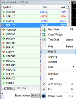 metatrader hide all symbols