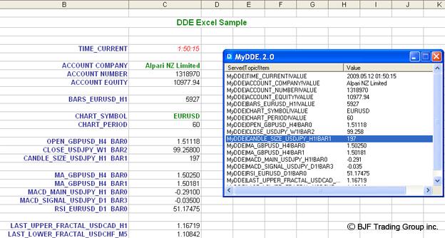 Export forex data excel