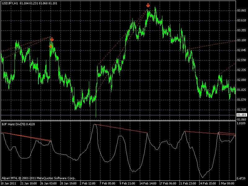 Forex italiano forum