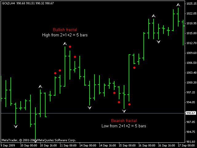 Forex generator version 6 crack