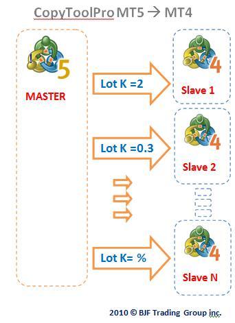 http://iticsoftware.com/image/data/metatrader-copyer-mt5-mt4.jpg