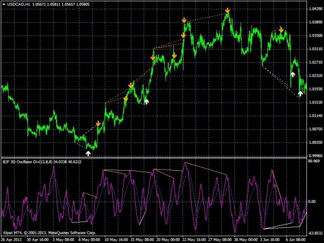 Money managment indicator mt4