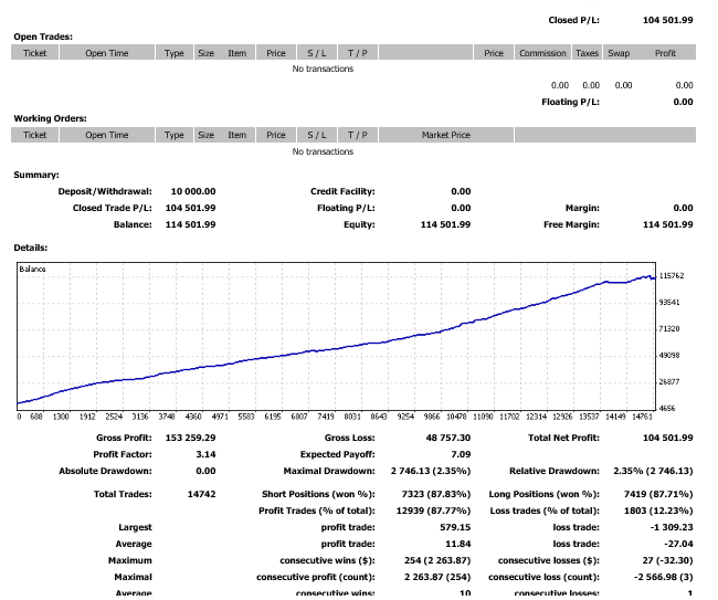 Forex arbitrage calculator ea