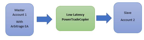 trade copier