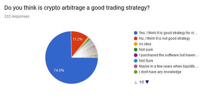 crypto currencies arbitrgae