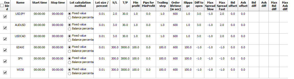 fxpro arbitrage ctrader symbols settings