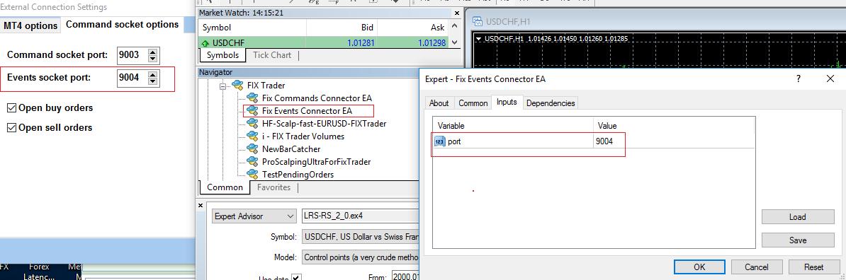 fix api trader event connector ports