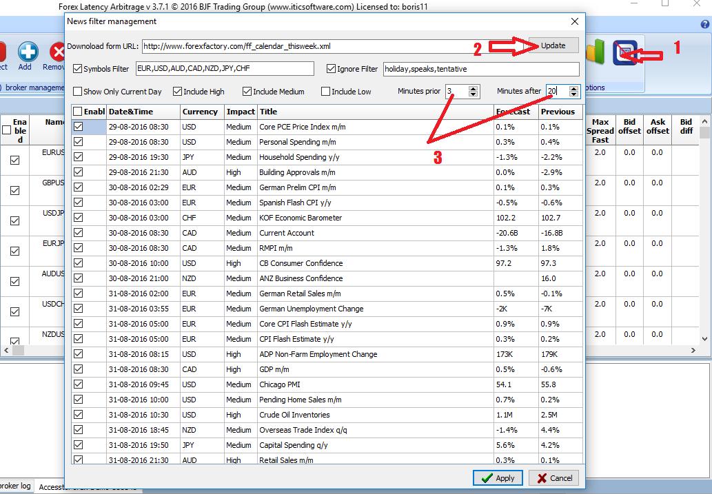 Forex arbitrage spread betting