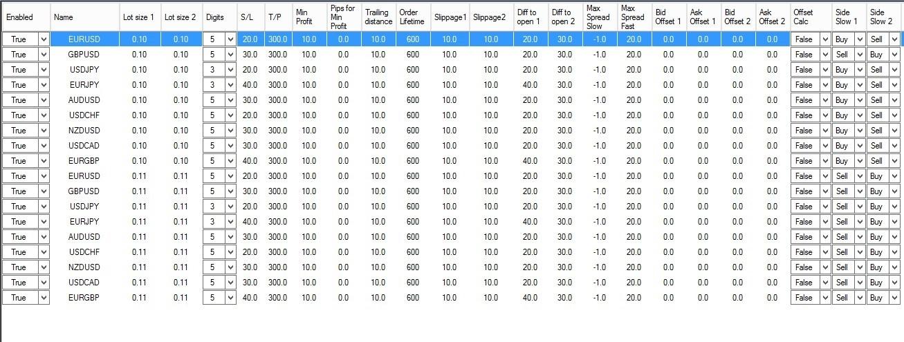 vip mt4 lock parameters grid