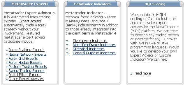 MetaTrader 4 CopyTool Pro FOREX Software - Software