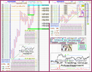 Point and Figure for Forex. Any pair.Charts. 10Dec051853